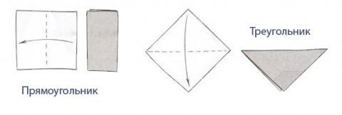 Базовые складки и формы оригами