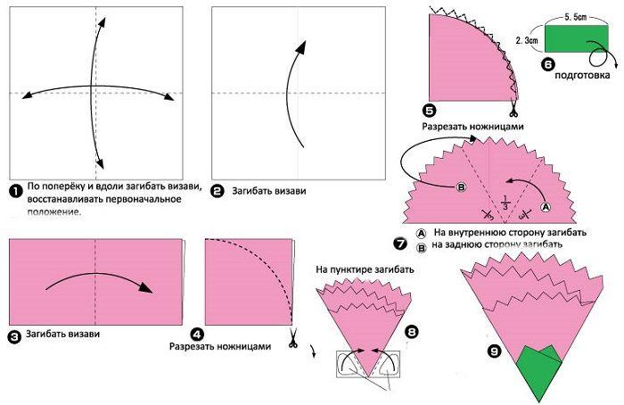 Схема оригами гвоздики