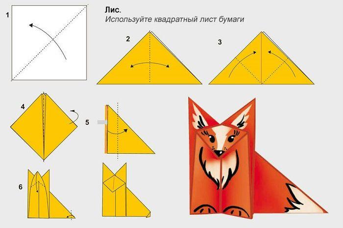 Схема сборки лиса