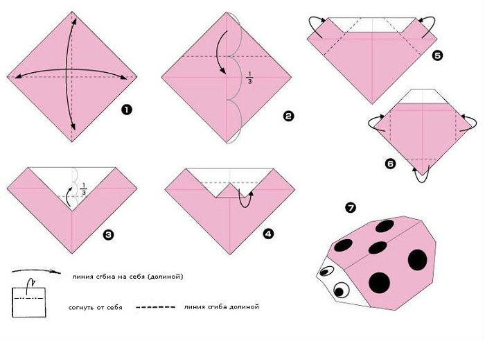 Схема складывания божьей коровки из бумаги
