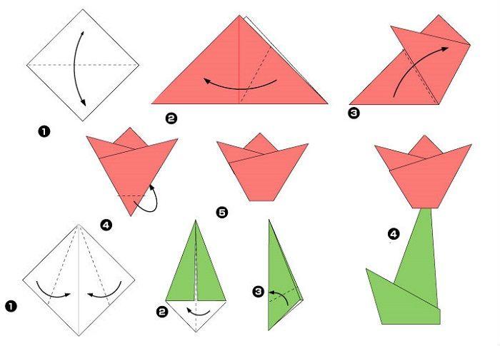 Тюльпан из бумаги (схема)