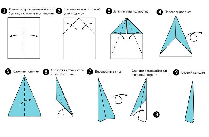 Самолётик оригами (схема)