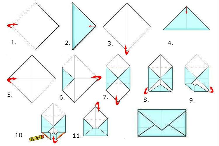 Картинок про, как сделать из тетрадного листа открытку