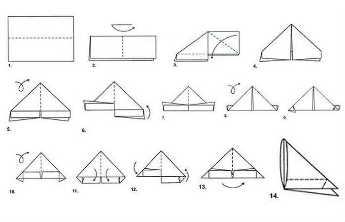 Схема сборки простой вазы (рис. 1)