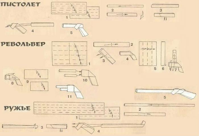 Схема сборки автомата из бумаги
