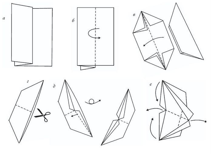 Схема оригами-вороны, открывающей клюв