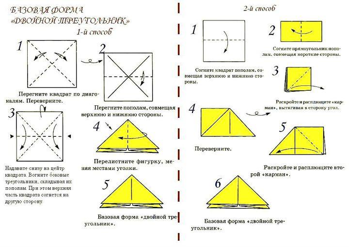 Схема сборки базового треугольника оригами