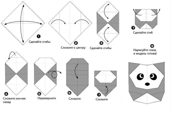 Процесс сборки оригами панда