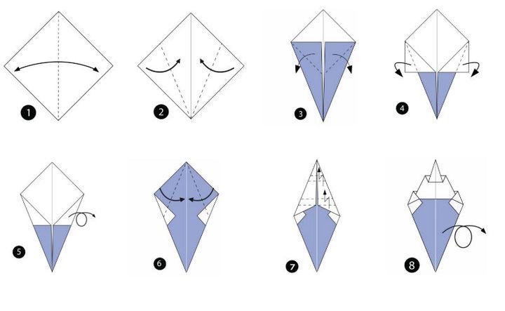 Сборка модели оригами-мороженое на основе классического конуса