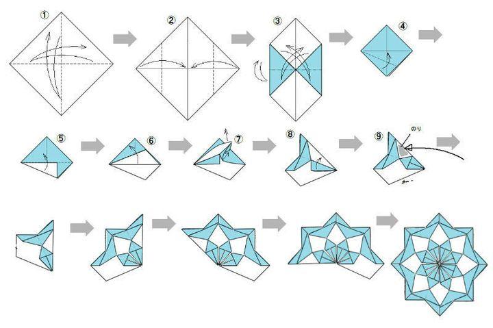 Пошаговая инструкция по сборке снежинки в технике оригами