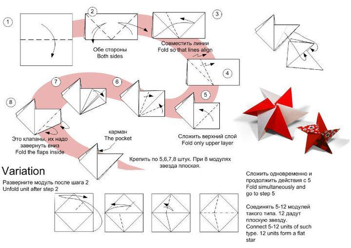 Пошаговая инструкция по сборке звезды в технике оригами