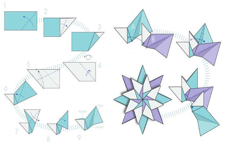 Пошаговая инструкция по сборке розы ветров в технике оригами