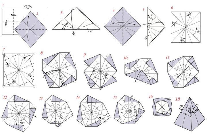 Поэтапная сборка шкатулки в технике оригами