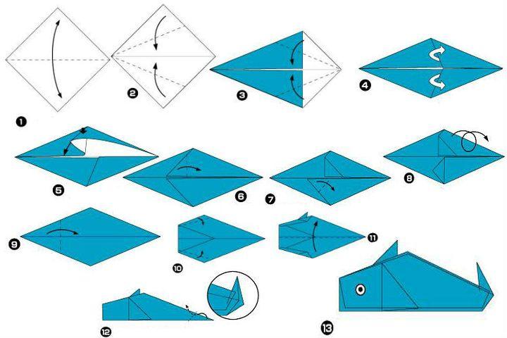 """Поэтапная сборка оригами """"Синий кит"""""""