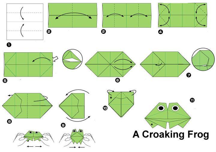 Пошаговая инструкция по сборке квакающей лягушки в технике оригами