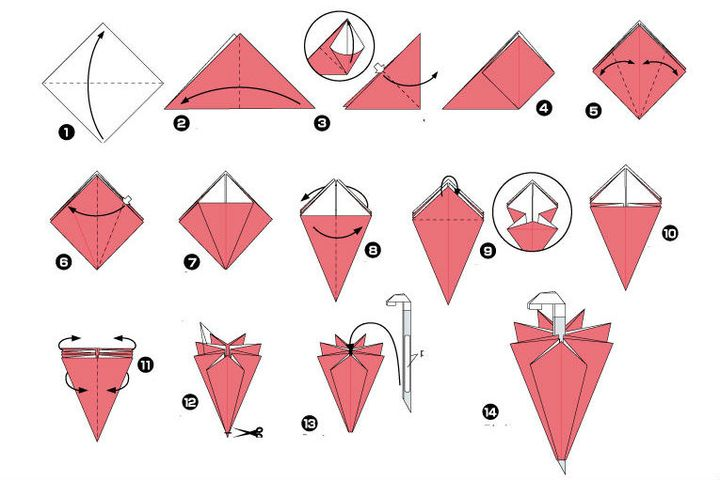 Поэтапная схема сборки классической модели оригами-зонтика