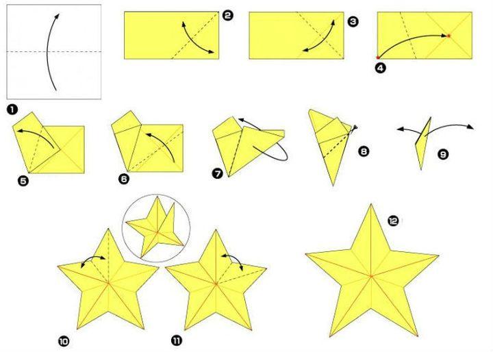 Поэтапная инструкция сборки новогоднего оригами - Звезда