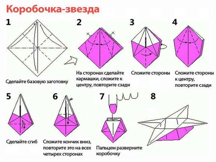 Поэтапная инструкция сборки новогоднего оригами - Коробочка для сладостей
