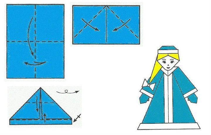 Мастер-класс по изготовлению Снегурочки в технике оригами