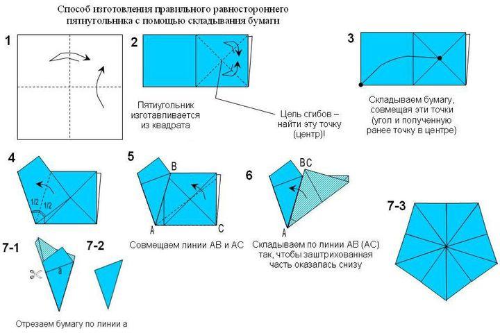 Пошаговая инструкция по сборке мяча-сувенира в технике оригами