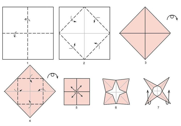 Пошаговая инструкция по сборке оригами на 14 февраля