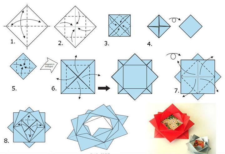 Пошаговая инструкция по сборке оригами на 14 февраля в виде лотоса для украшения подарков