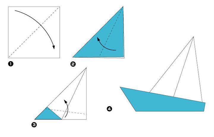 Поэтапная сборка оригами-парусника на 23 февраля