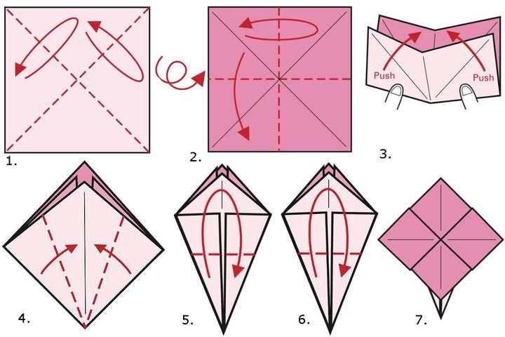 Поэтапная сборка простого букета в технике оригами