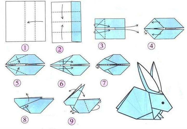 Мастер-класс по изготовлению оригами-зайца