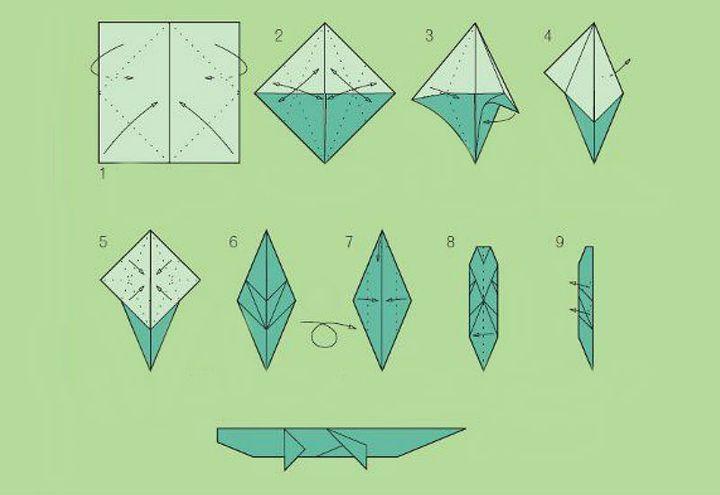 Мастер-класс по изготовлению  болотного крокодила в технике оригами
