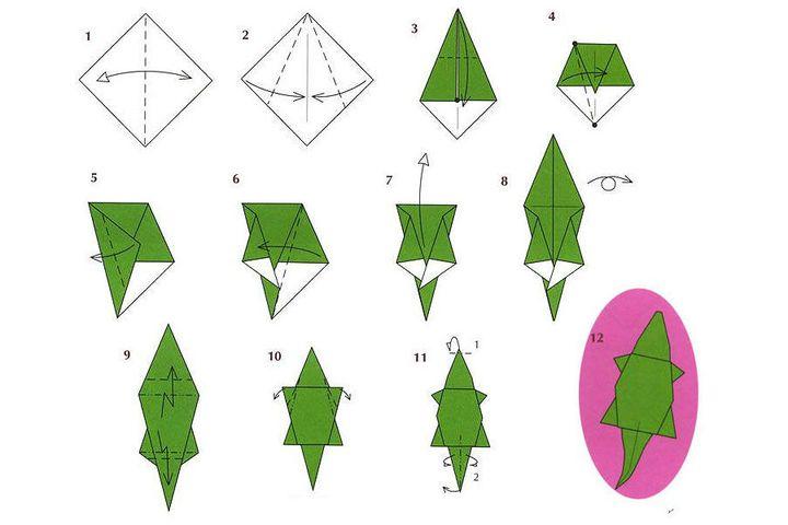 Мастер-класс по изготовлению  крокодила-оригами для открытки