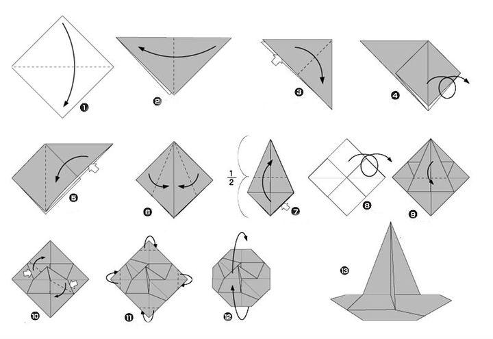 Мастер-класс по сборке  шляпы ведьмы в технике оригами