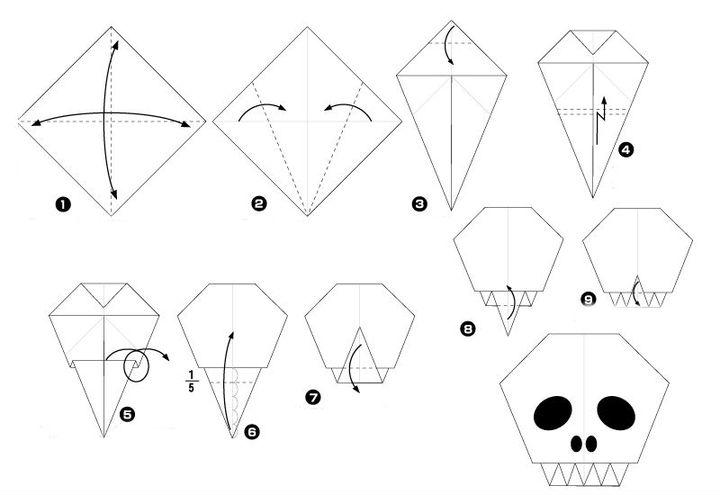 Мастер-класс по сборке  черепа в технике оригами