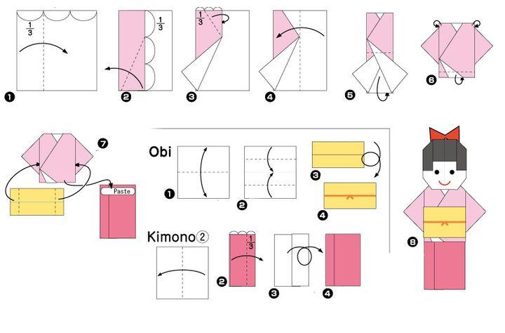 Пошаговая инструкция по сборке японской куклы мебины в технике оригами для поздравительных открыток