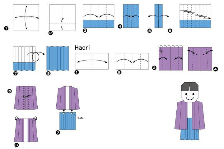 Пошаговая инструкция по сборке японской куклы обины в технике оригами для поздравительных открыток