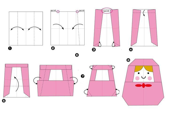 Пошаговая инструкция по сборке Фукурокудзю – японской матрёшки
