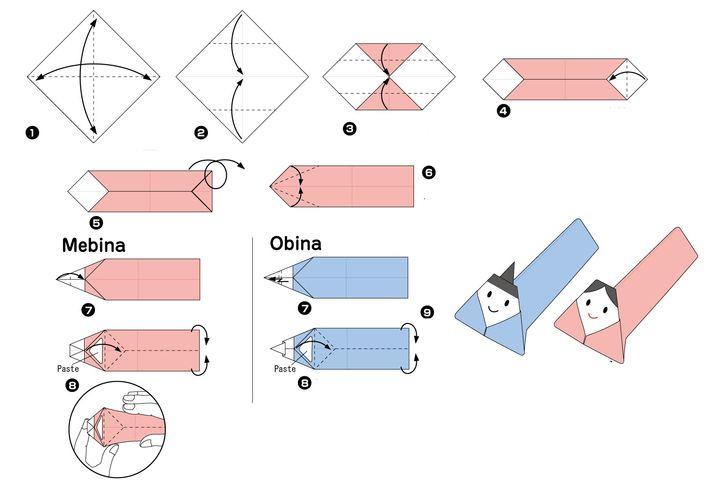 Пошаговая инструкция по сборке японских кукол обины и мебины в технике оригами (подставка под палочки суши)