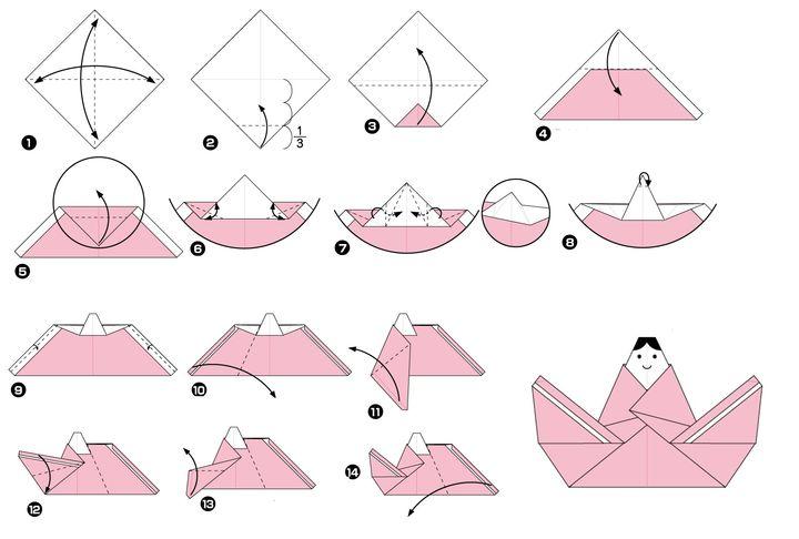 Пошаговая инструкция по сборке японской куклы мебины в технике оригами