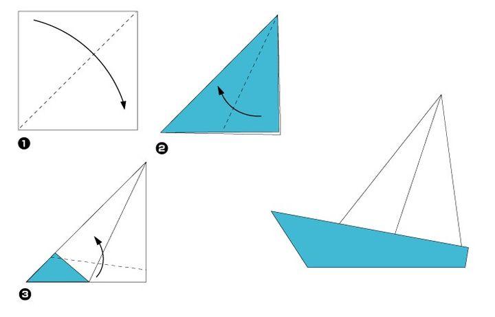 Мастер-класс по сборке яхты-оригами