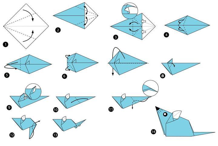 Этапы сборки оригами-крысы