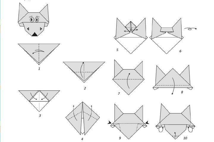 Схема изготовления маски волка