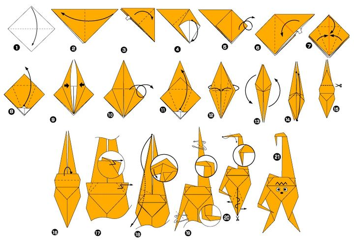 Поэтапная сборка оригами-мартышки