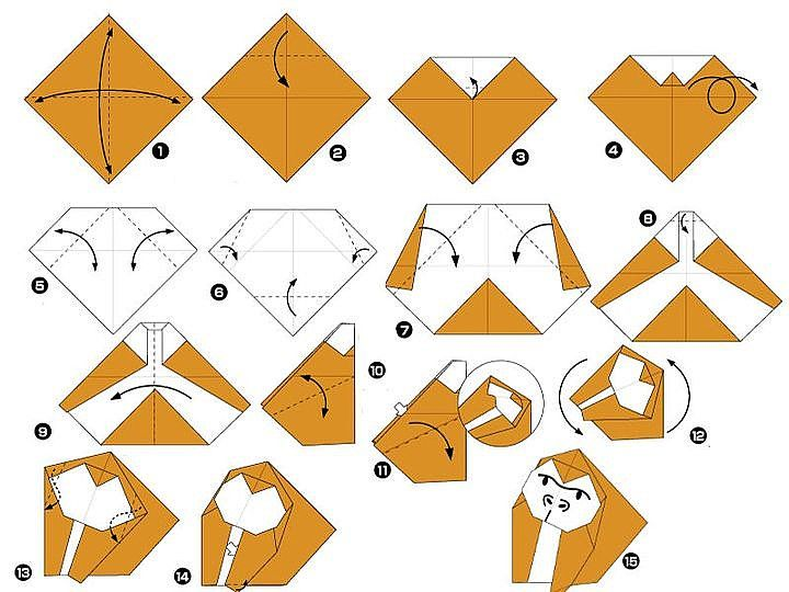 Пошаговая схема оригами-обезьянки