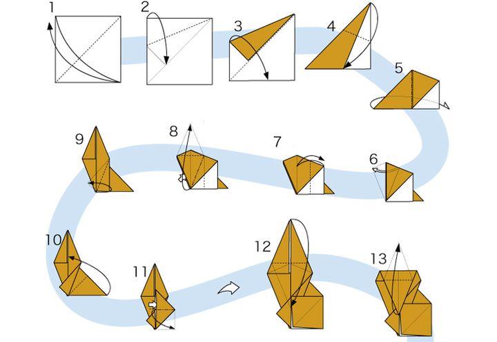 Поэтапная сборка оригами-обезьяны