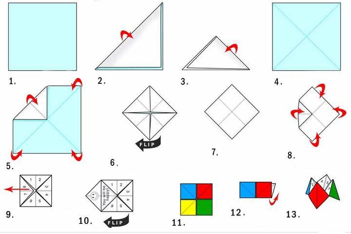 Подробная инструкция изготовления оригами-гадалки