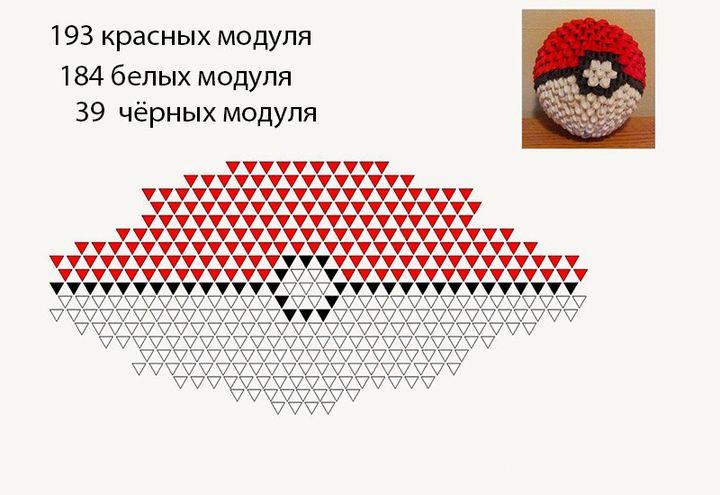 Схема сборки оригами-покеболла из модулей