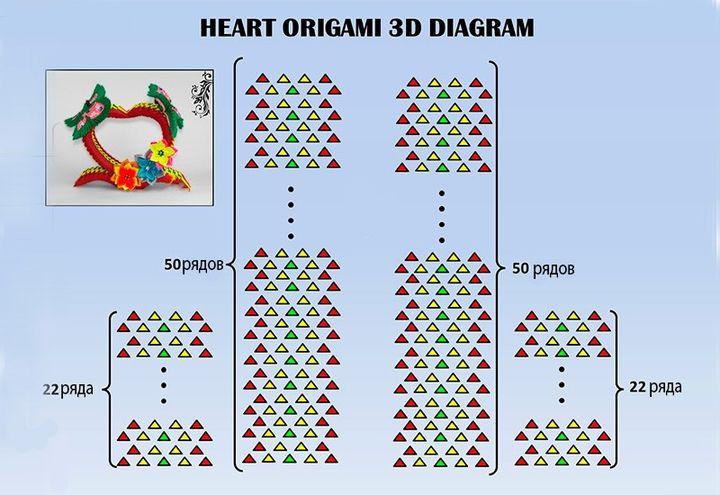 Схема сборки оригами-сердца из модулей