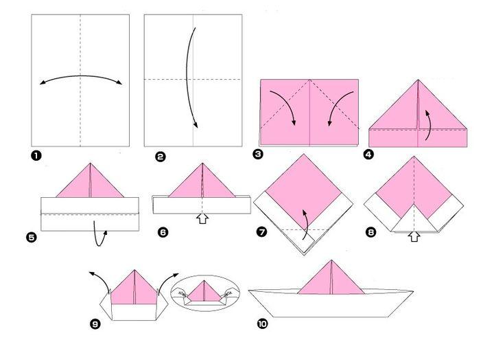Схема оригами-шапки