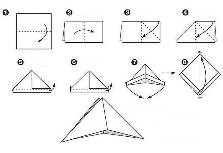 Схема оригами-треуголки