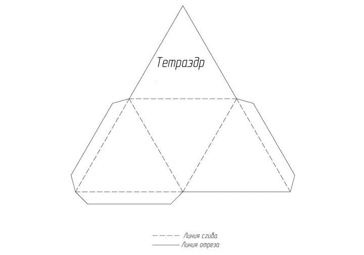 Шаблон тетраэдра